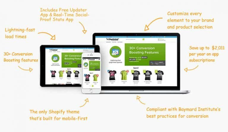 Best-Converting-Shopify-Theme