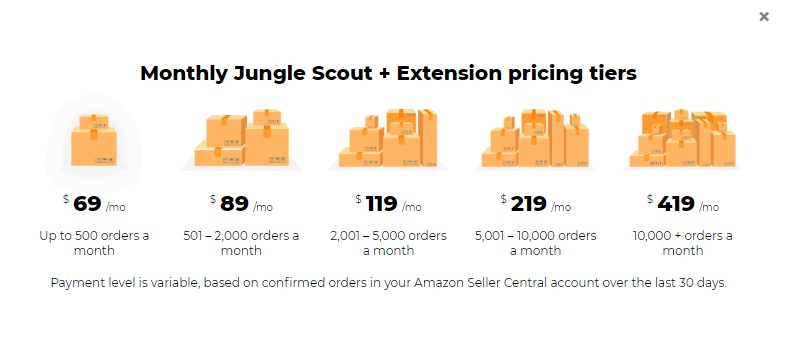 Jungle Scout Pricing And Extension Pricing