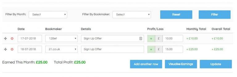 Profit Accumulator Profit Tracker