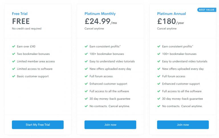 Profit Accumulator Pricing